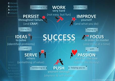 Hd Hard Work Quotes