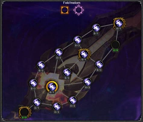 Artifact Weapons Talent Tree Mage | World of Warcraft