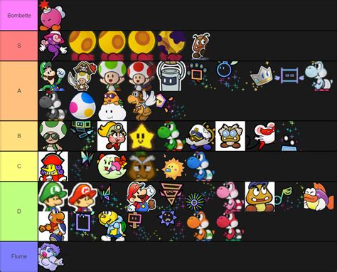 Paper Mario Partners Tier List April 2020 My Opinion