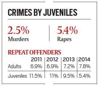 Everything You Need to Know About India's Juvenile Justice
