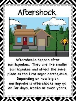 Earthquakes Vocabulary Posters by Montessorikiwi | TpT