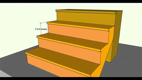 Stair Treads and Risers Building Code Update - 2012