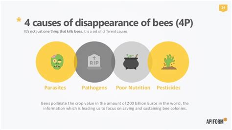 Apiform Sit-In Beekeeping for all - English version